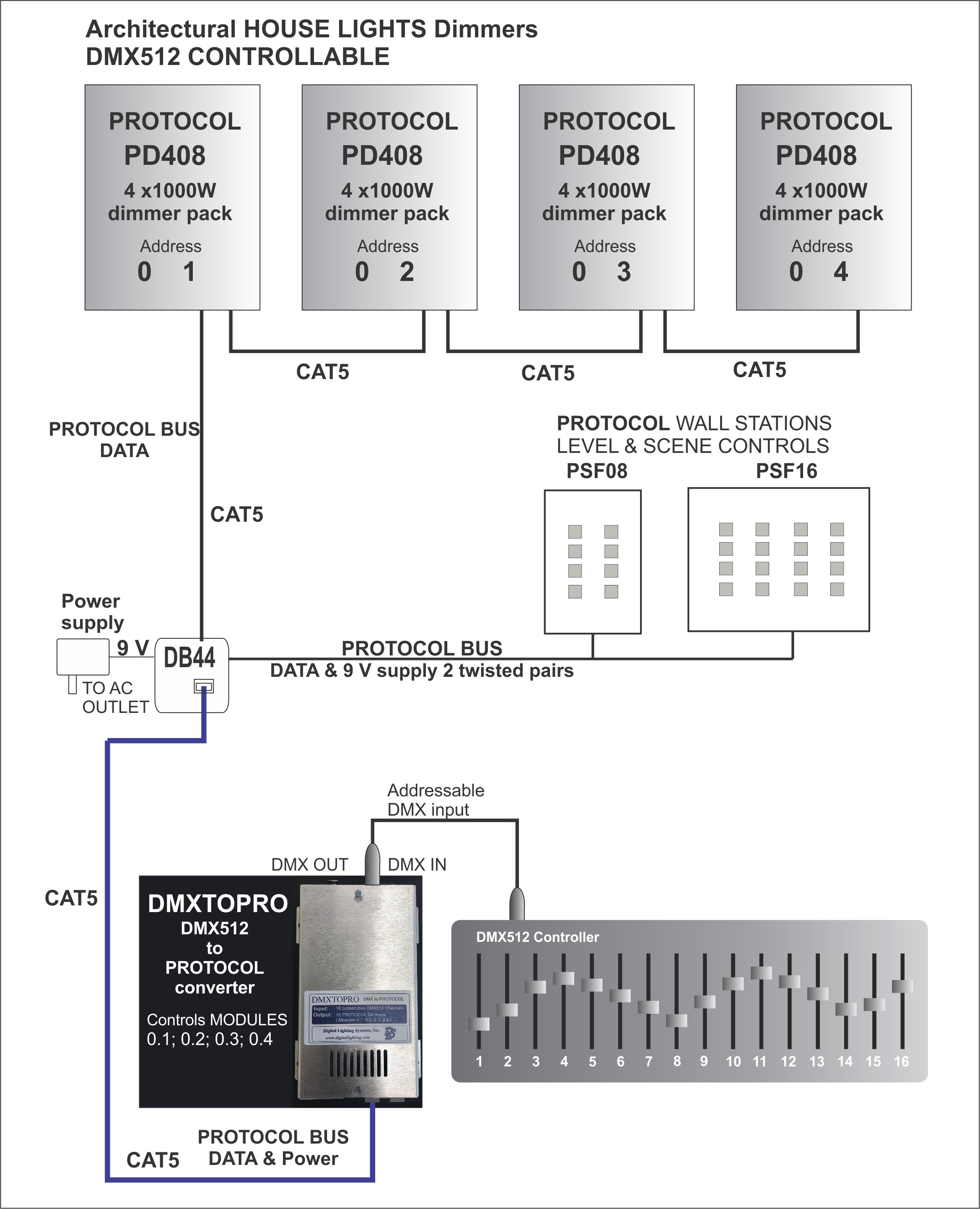 Optional Lighting System Accessories Diagram Of Dmxtopro User Manual
